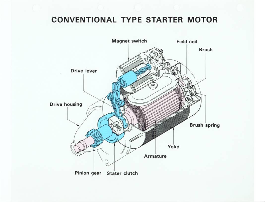 Diagram Kelistrikan Honda Kharisma additionally Starter additionally  on wiring diagram sistem kelistrikan mobil