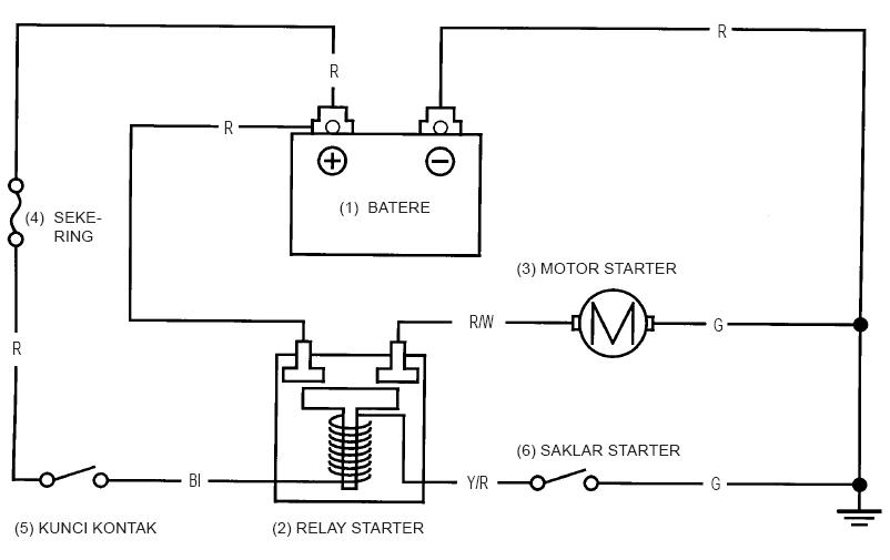 Wiring Diagram Starter Motor from icrixs.files.wordpress.com